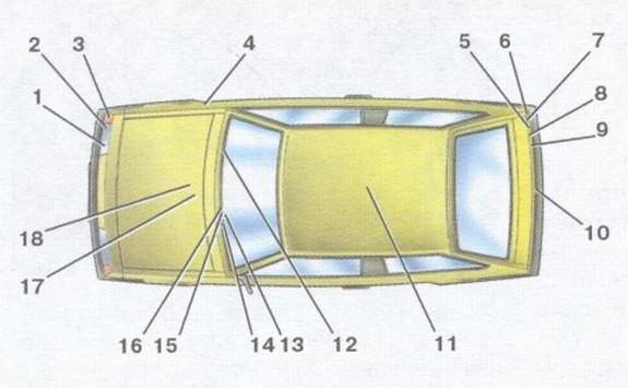 Расположение ламп на автомобиле ВАЗ 2109