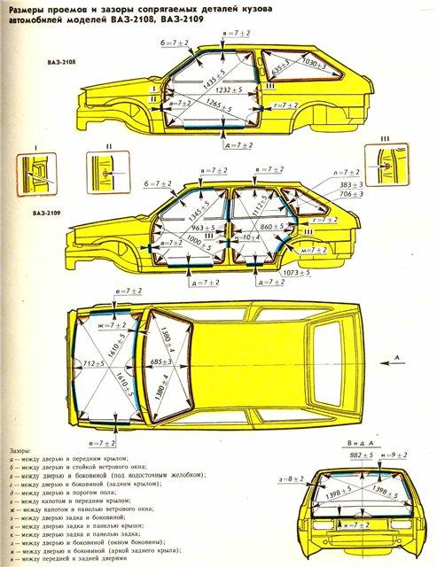 точки кузова ВАЗ 2109