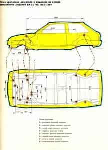 Контрольные точки кузова ВАЗ 2109 (изображение 1)