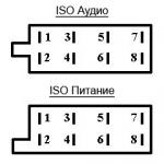 Распиновка разъема ISO 10487 для подключения магнитолы