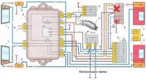 Электрическая схема указтелей поворотов ВАЗ 2109 (высокая панель)