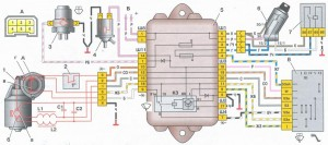 Электрическая схема подключения стеклоочистителей ВАЗ 2109