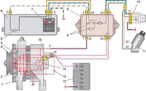 Схема соединений генератора 37.3701 автомобиля ВАЗ 2109 с монтажным блоком 17.3722