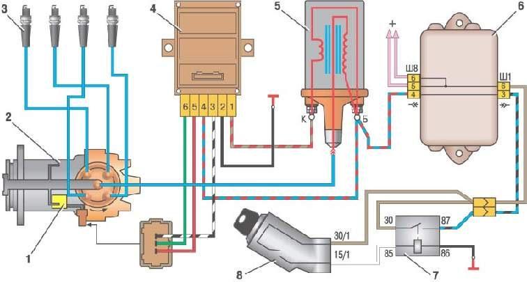 система зажигания ВАЗ 2109