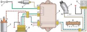 Схема управления электромагнитным клапаном карбюратора ВАЗ 2109