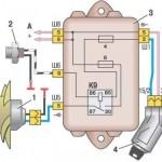 Схема включения вентилятора охлаждения (монтажный блок 17.3722)