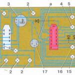 Схема комбинации приборов «низкой» панели