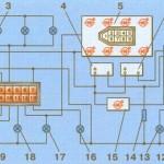 Схема комбинации приборов «высокой» панели с бортовой системой контроля