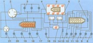 Схема комбинации приборов ВАЗ 2109 с высокой панелью