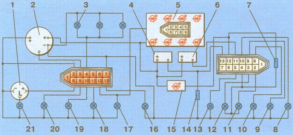 Схема комбинации приборов ВАЗ