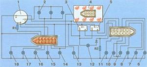 Схема комбинации приборов ВАЗ 2109 с высокой панелью после 1996 года