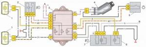 Схема подключения противотуманных фар ВАЗ 2108 (старые модели)