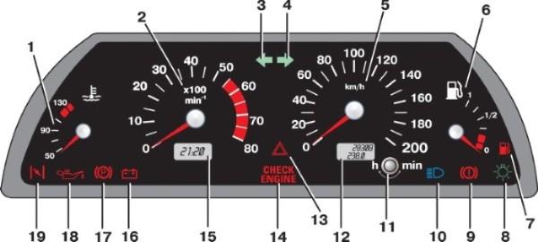 Комбинация приборов евро панели ВАЗ 2109