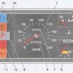 Комбинация приборов ВАЗ 2109