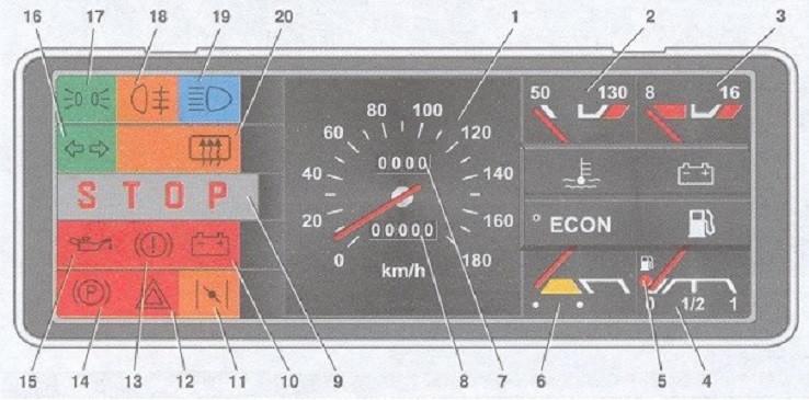 Комбинация приборов низкой панели ВАЗ 2109