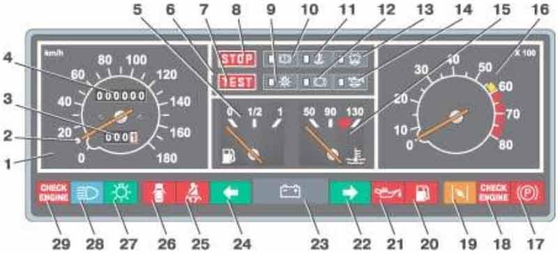Комбинация приборов высокой панели ВАЗ 2109